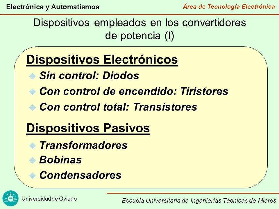 Dispositivos empleados en los convertidores de potencia (I)