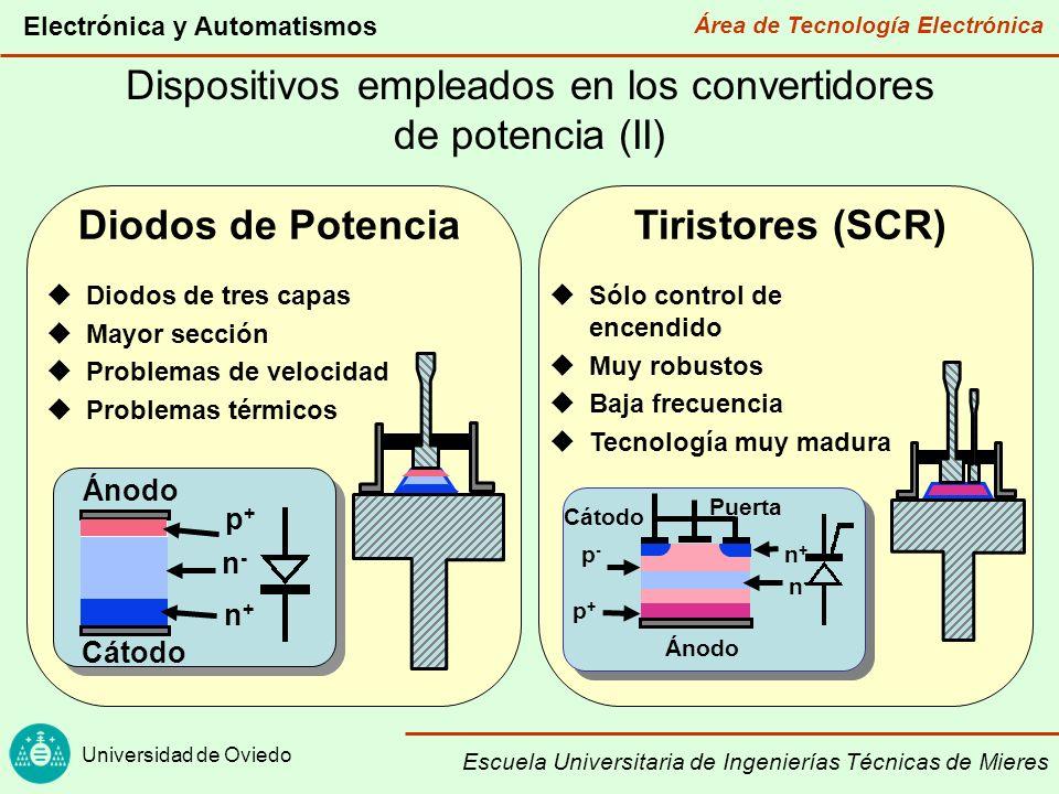 Dispositivos empleados en los convertidores de potencia (II)