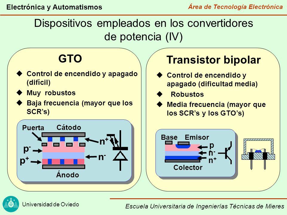 Dispositivos empleados en los convertidores de potencia (IV)
