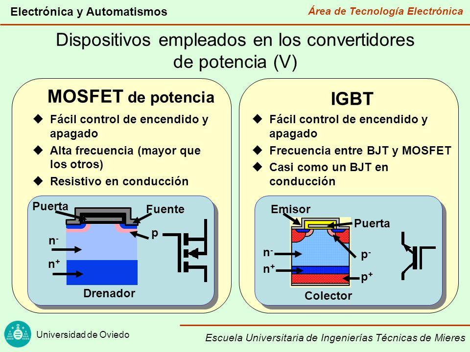 Dispositivos empleados en los convertidores de potencia (V)