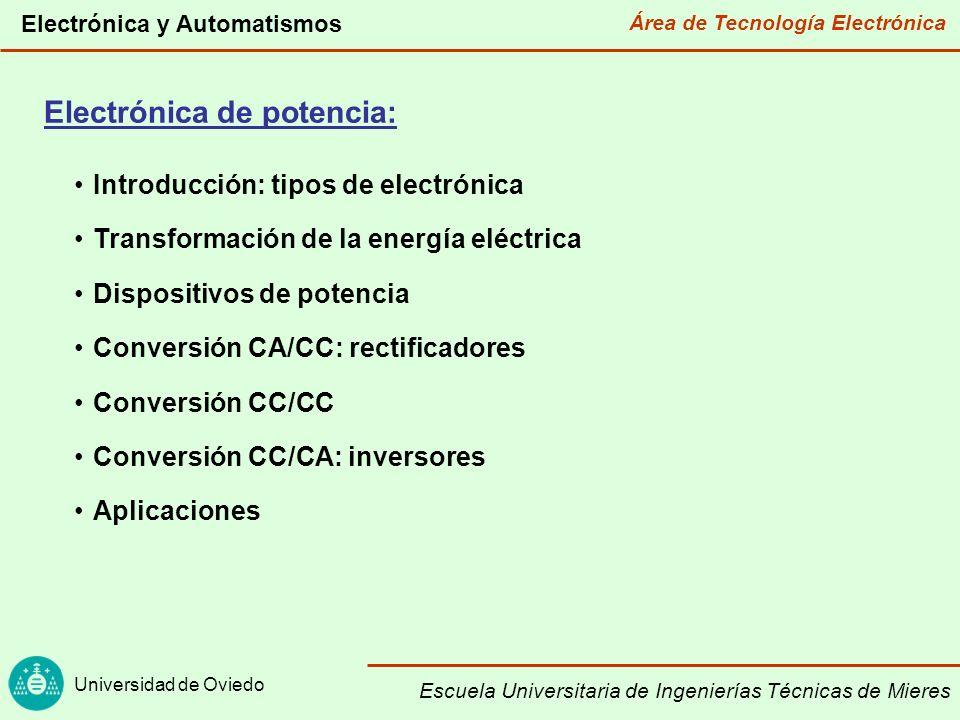 Electrónica de potencia: