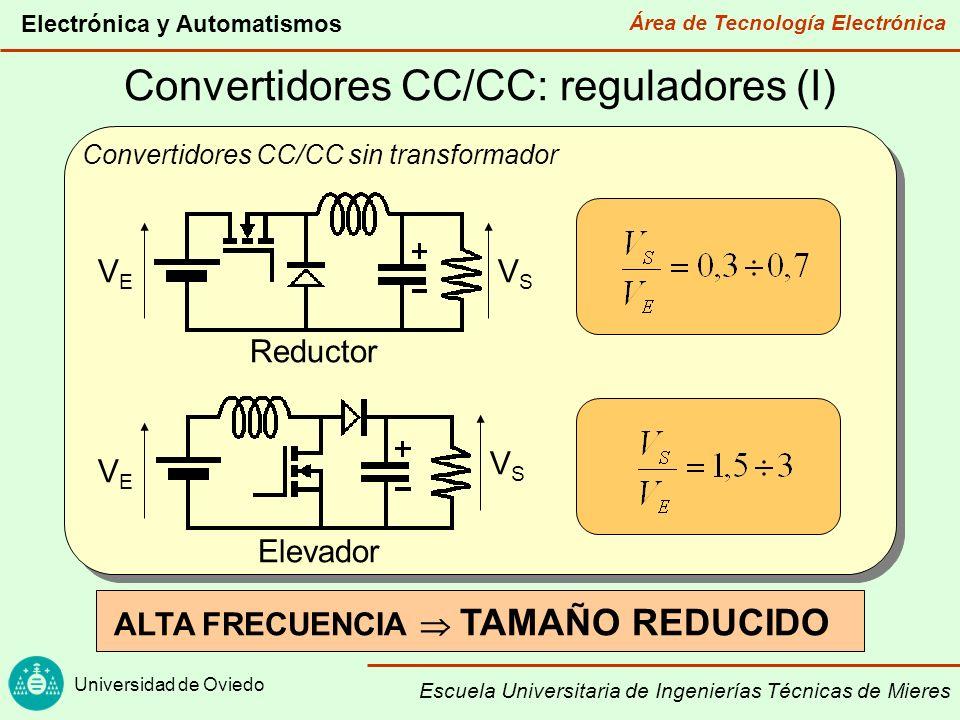 Convertidores CC/CC: reguladores (I)