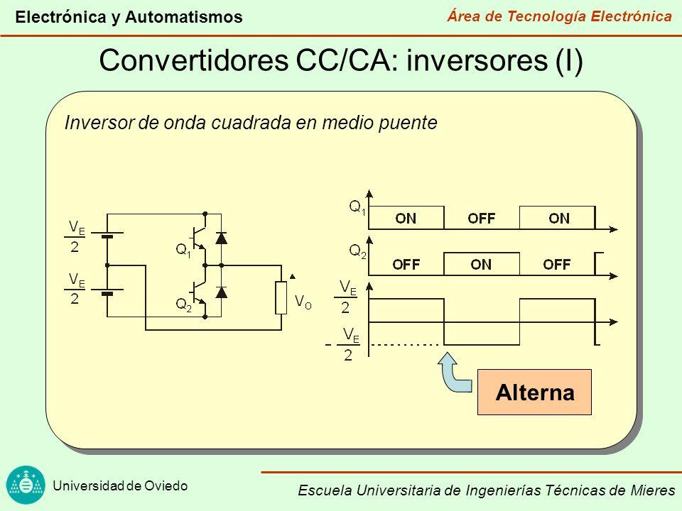 Convertidores CC/CA: inversores (I)