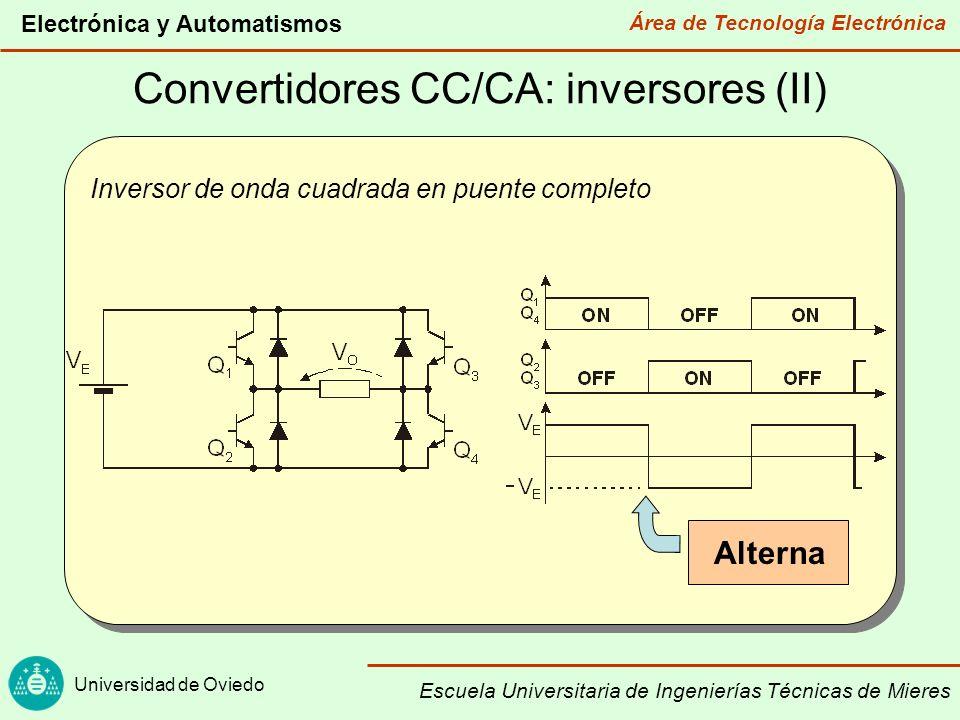 Convertidores CC/CA: inversores (II)