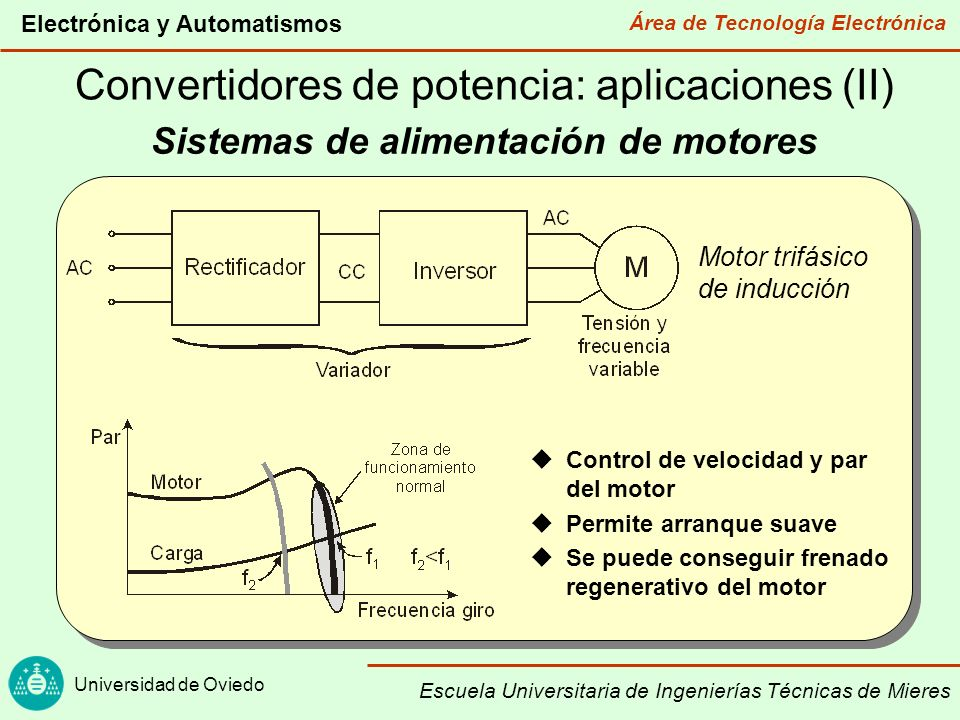 Sistemas de alimentación de motores