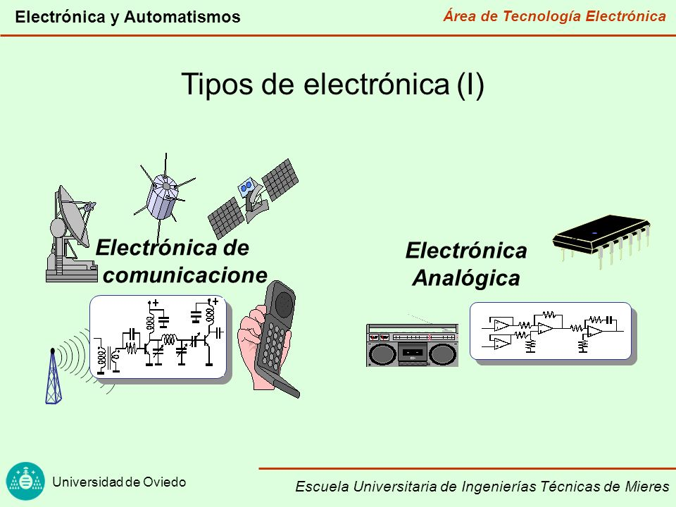 Electrónica de comunicaciones Electrónica Analógica