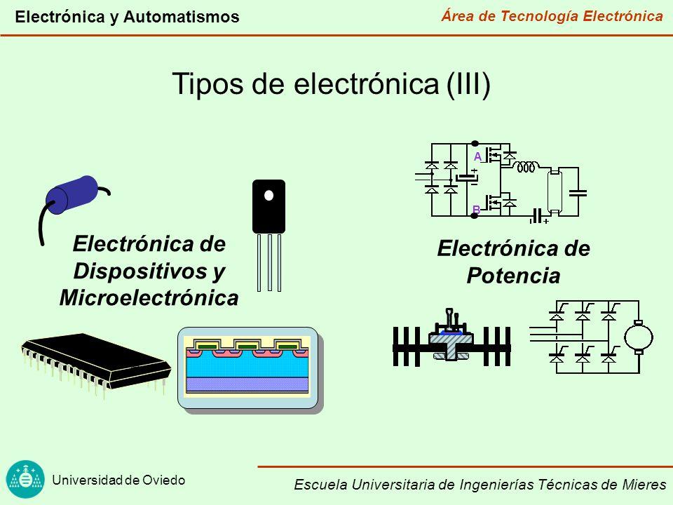 Electrónica de Potencia Electrónica de Dispositivos y Microelectrónica