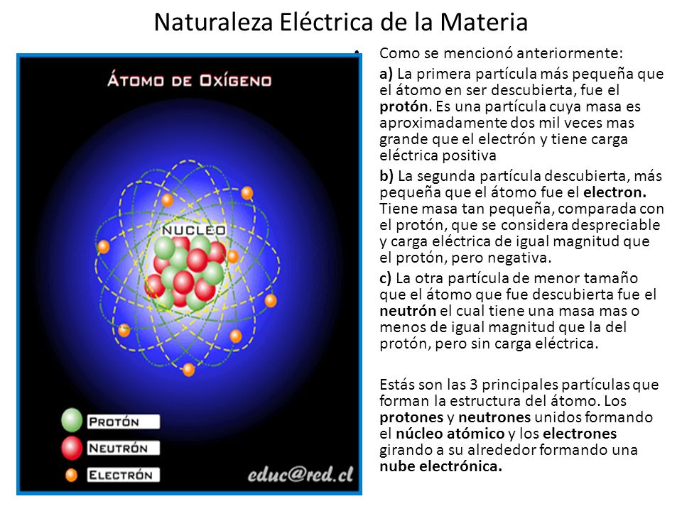 Naturaleza Eléctrica de la Materia