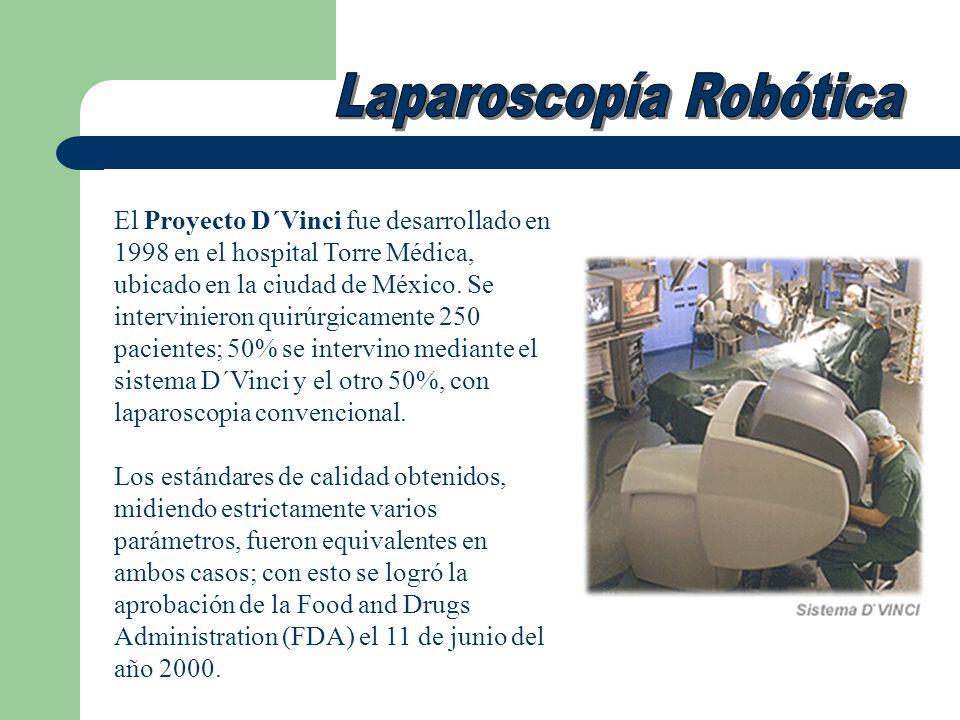 Laparoscopía Robótica