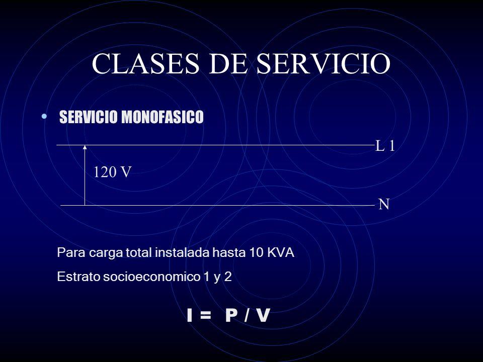 CLASES DE SERVICIO I = P / V SERVICIO MONOFASICO L 1 120 V N