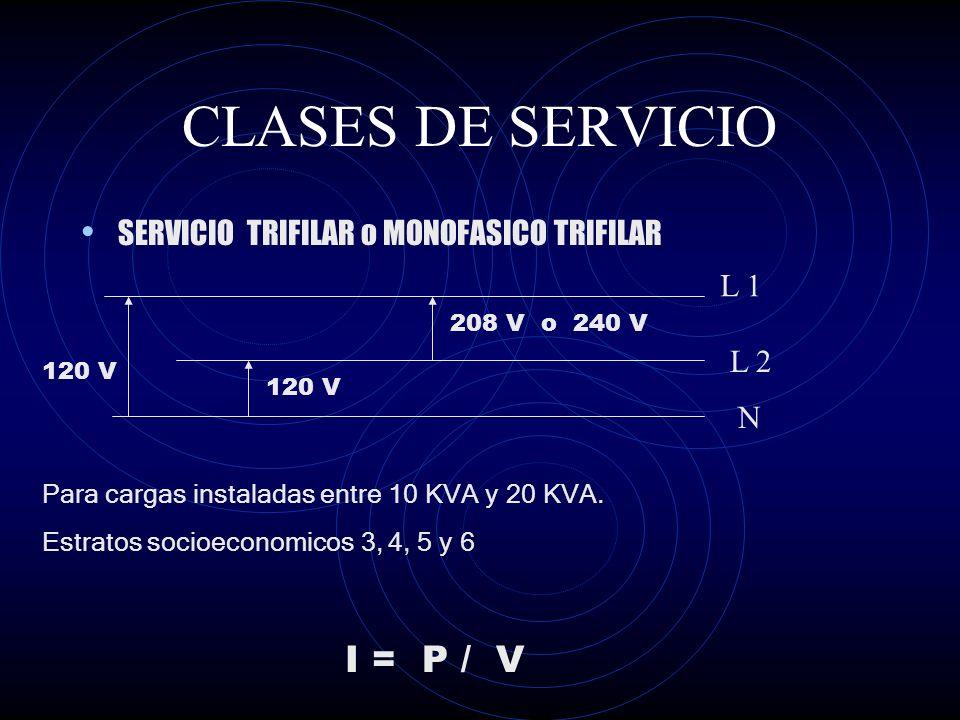 CLASES DE SERVICIO I = P / V SERVICIO TRIFILAR o MONOFASICO TRIFILAR
