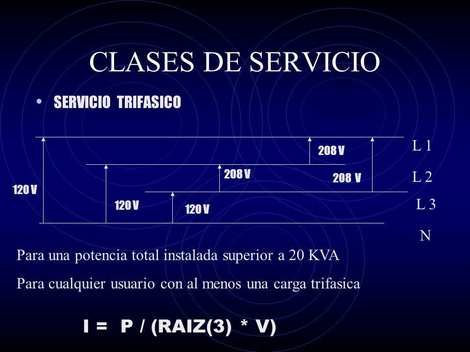 CLASES DE SERVICIO I = P / (RAIZ(3) * V) SERVICIO TRIFASICO L 1 L 2