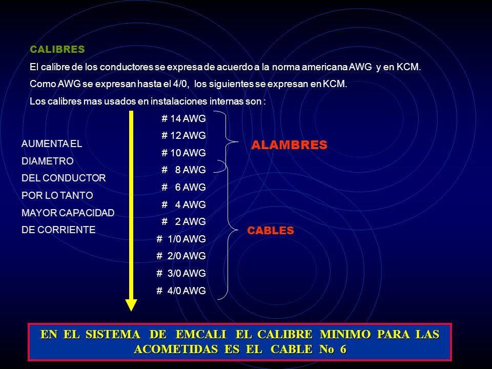 CALIBRES El calibre de los conductores se expresa de acuerdo a la norma americana AWG y en KCM.