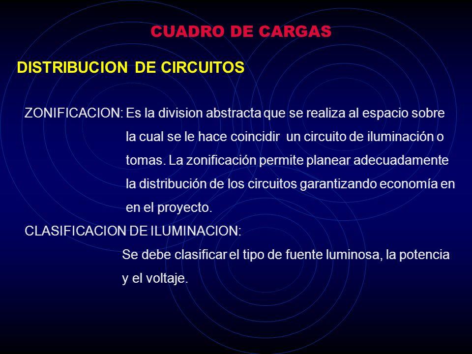 DISTRIBUCION DE CIRCUITOS