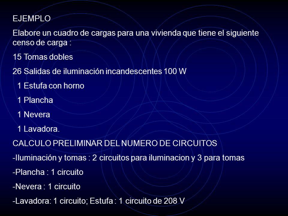 EJEMPLO Elabore un cuadro de cargas para una vivienda que tiene el siguiente censo de carga : 15 Tomas dobles.