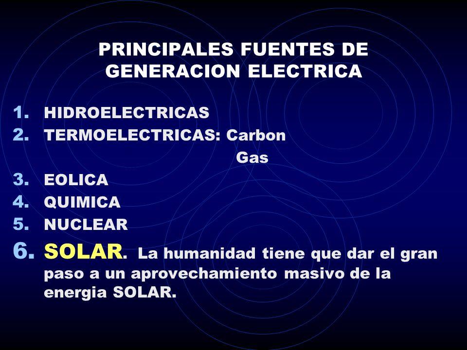 PRINCIPALES FUENTES DE GENERACION ELECTRICA