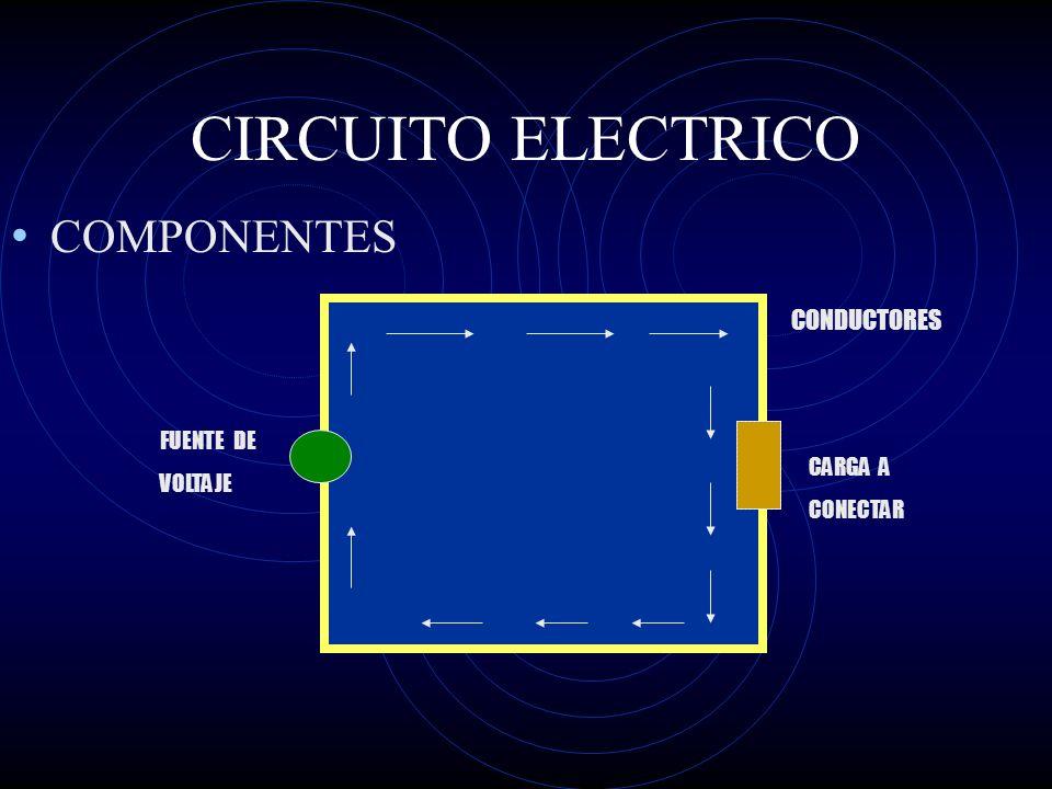 CIRCUITO ELECTRICO COMPONENTES CONDUCTORES FUENTE DE VOLTAJE CARGA A