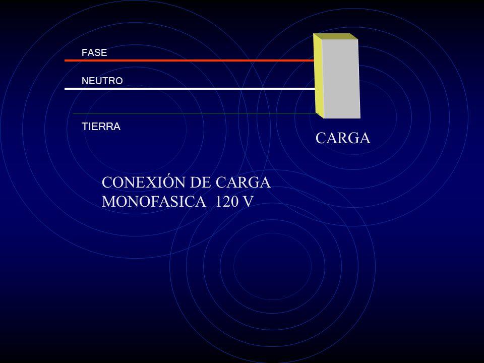 CONEXIÓN DE CARGA MONOFASICA 120 V