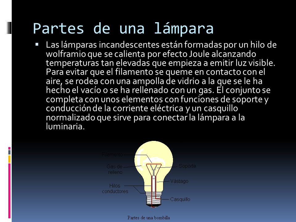 Partes de una lámpara