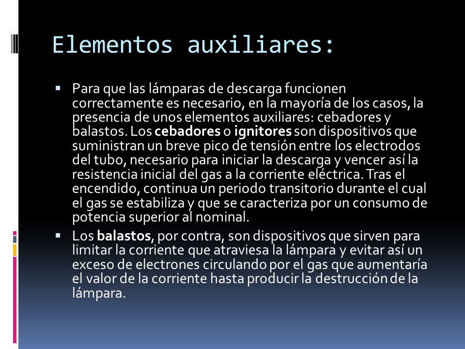 Elementos auxiliares: