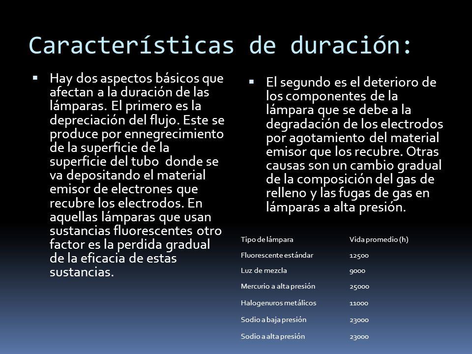 Características de duración: