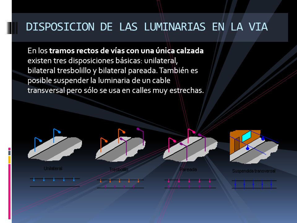 DISPOSICION DE LAS LUMINARIAS EN LA VIA