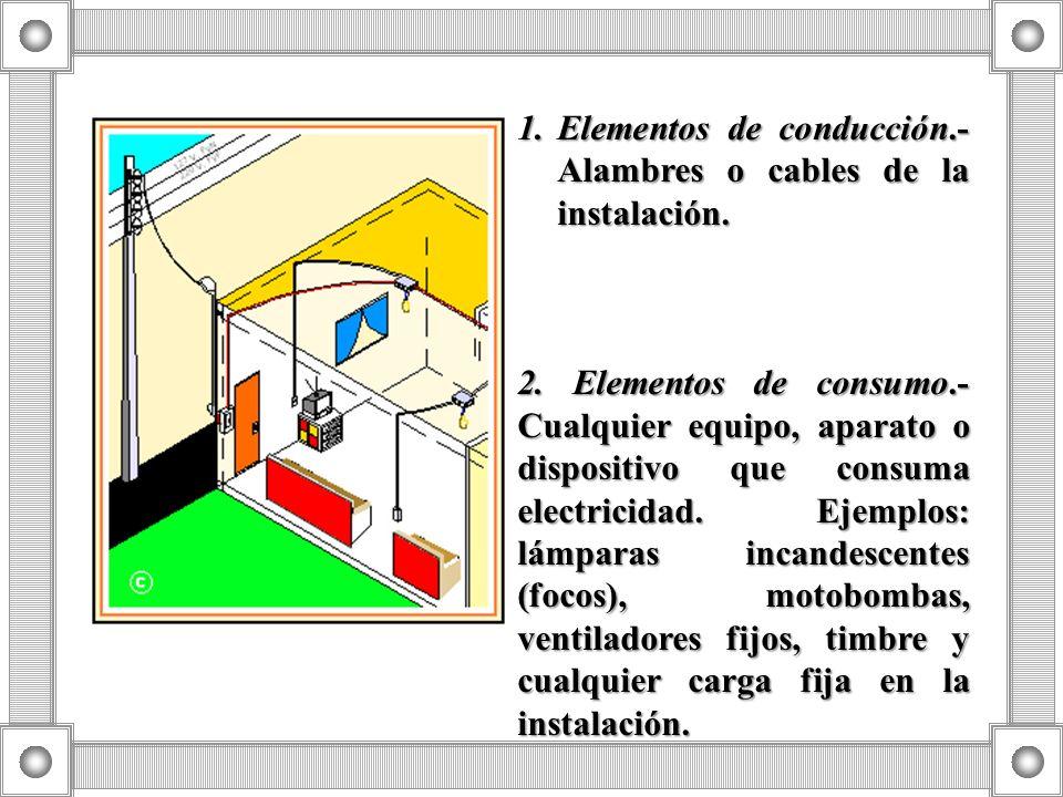 Elementos de conducción.- Alambres o cables de la instalación.