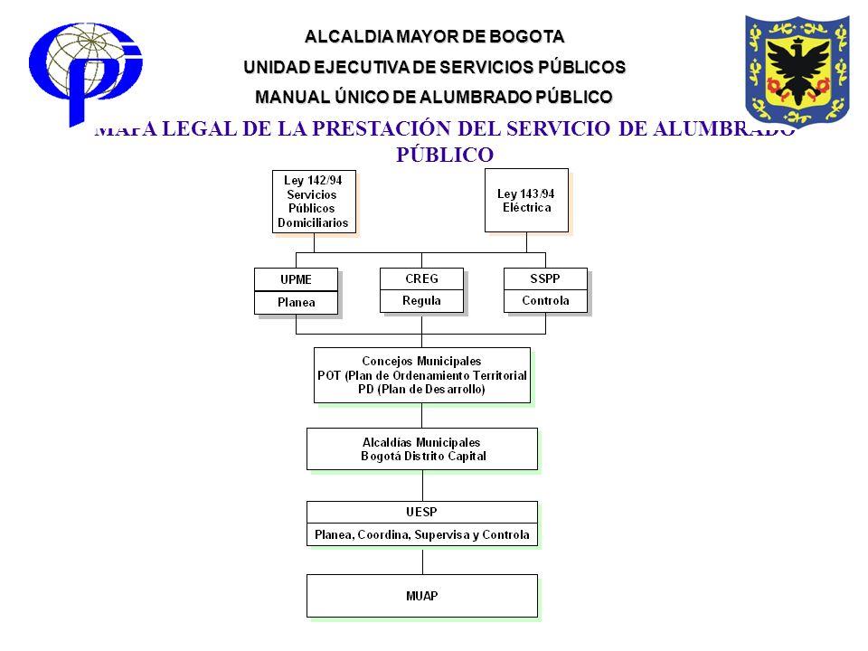 MAPA LEGAL DE LA PRESTACIÓN DEL SERVICIO DE ALUMBRADO PÚBLICO
