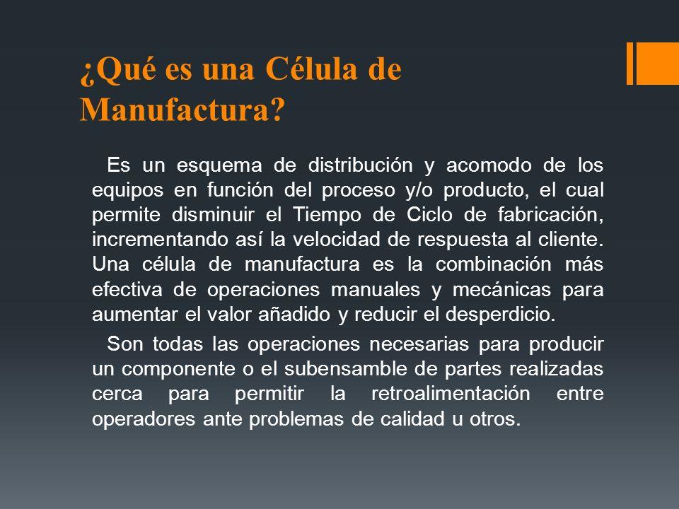 ¿Qué es una Célula de Manufactura