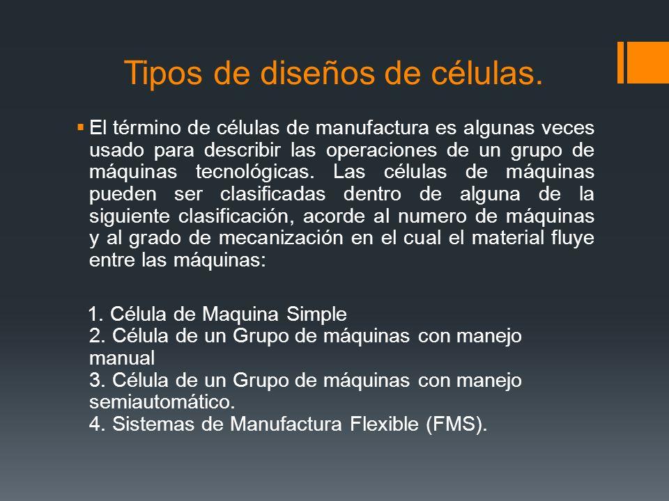 Tipos de diseños de células.