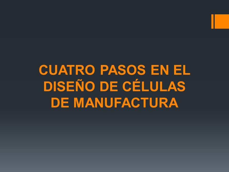 CUATRO PASOS EN EL DISEÑO DE CÉLULAS DE MANUFACTURA