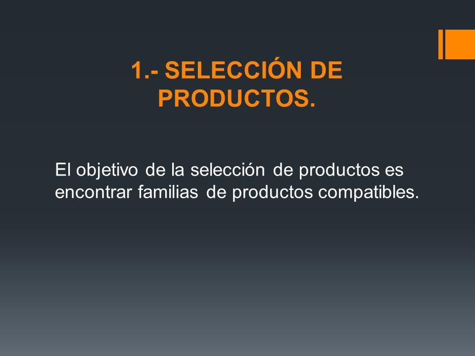 1.- SELECCIÓN DE PRODUCTOS.