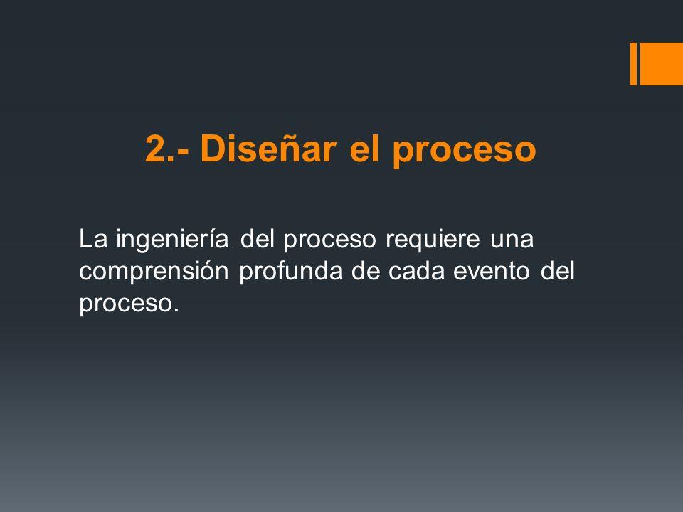 2.- Diseñar el proceso La ingeniería del proceso requiere una comprensión profunda de cada evento del proceso.
