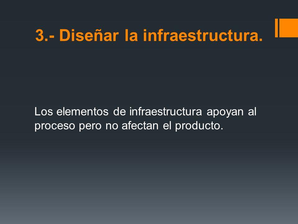 3.- Diseñar la infraestructura.