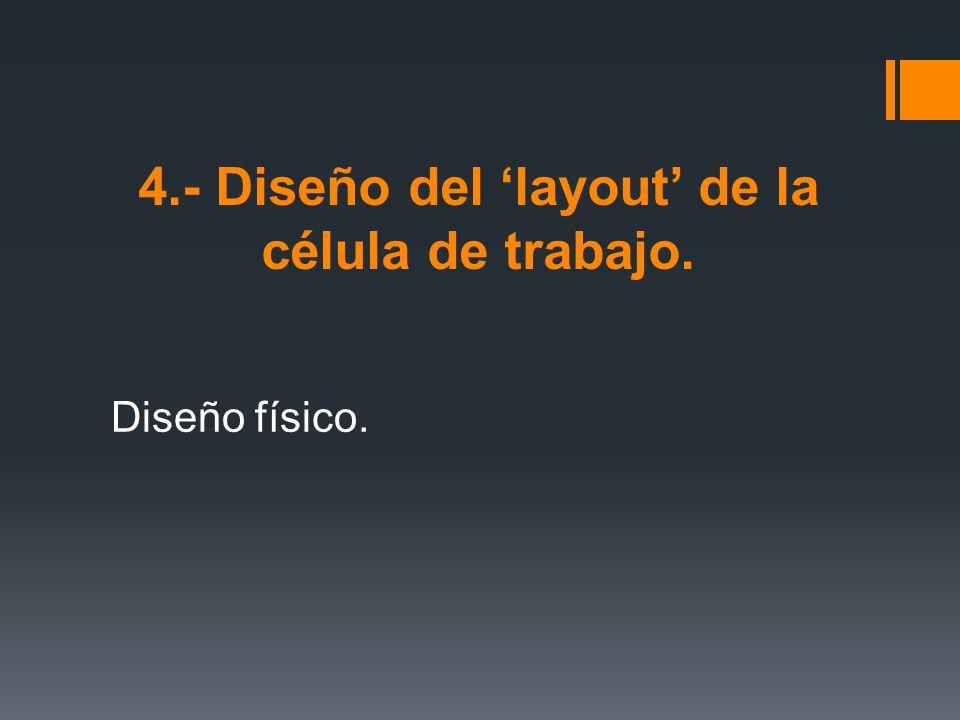 4.- Diseño del 'layout' de la célula de trabajo.