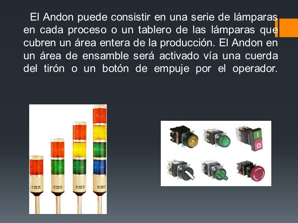 El Andon puede consistir en una serie de lámparas en cada proceso o un tablero de las lámparas que cubren un área entera de la producción.