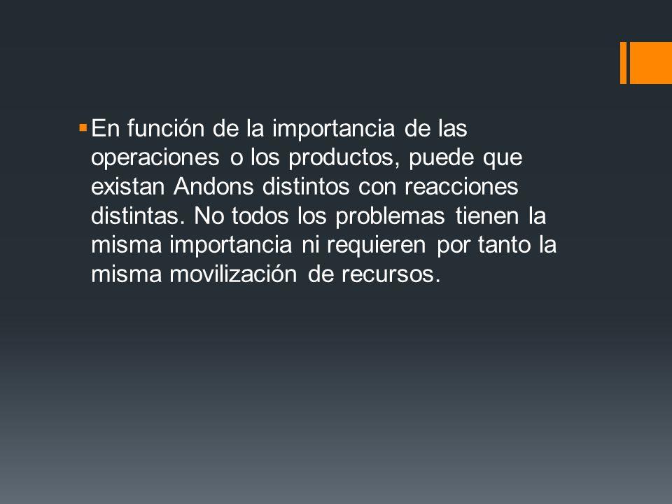 En función de la importancia de las operaciones o los productos, puede que existan Andons distintos con reacciones distintas.