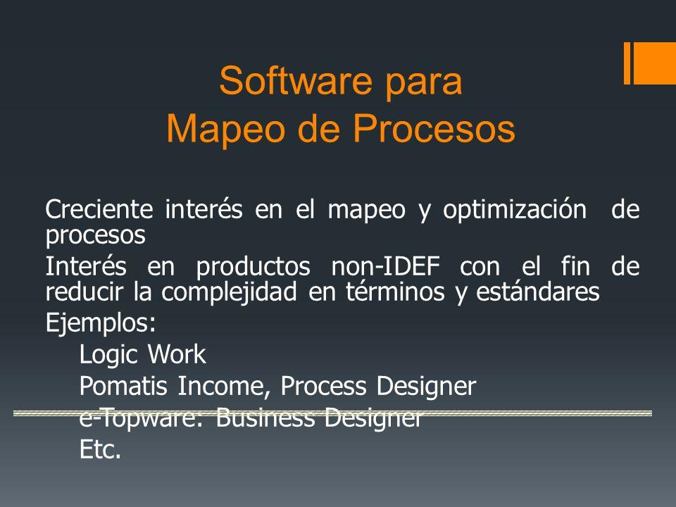Software para Mapeo de Procesos
