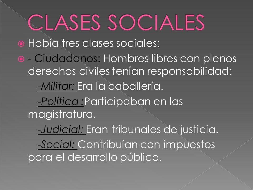 CLASES SOCIALES Había tres clases sociales: