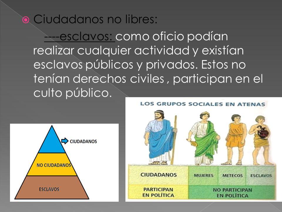 Ciudadanos no libres: