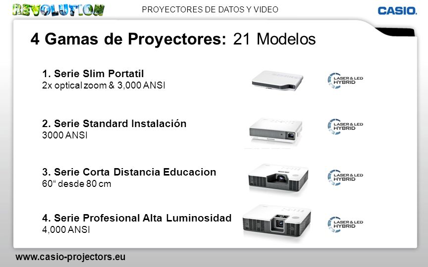 4 Gamas de Proyectores: 21 Modelos