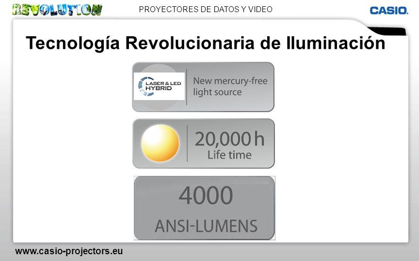 Tecnología Revolucionaria de Iluminación