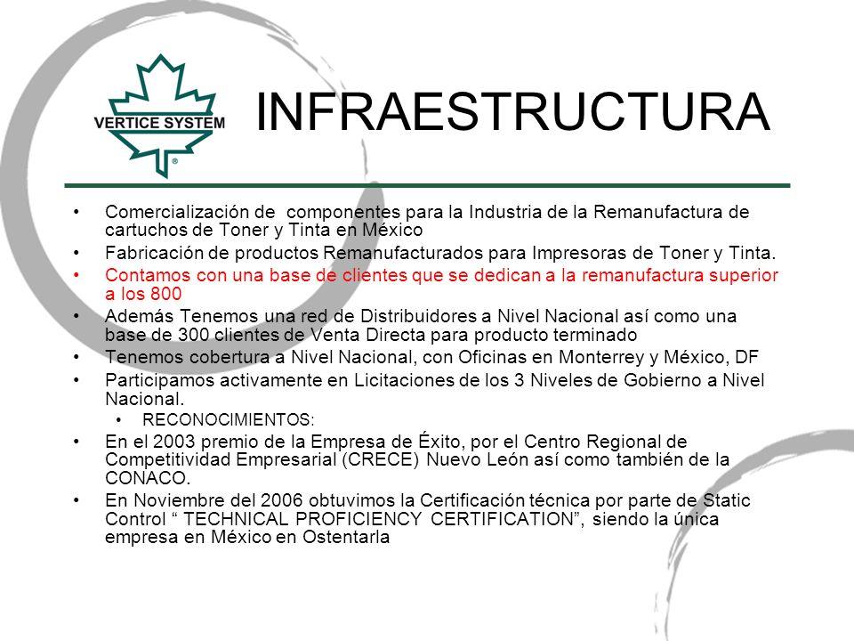 INFRAESTRUCTURA Comercialización de componentes para la Industria de la Remanufactura de cartuchos de Toner y Tinta en México.