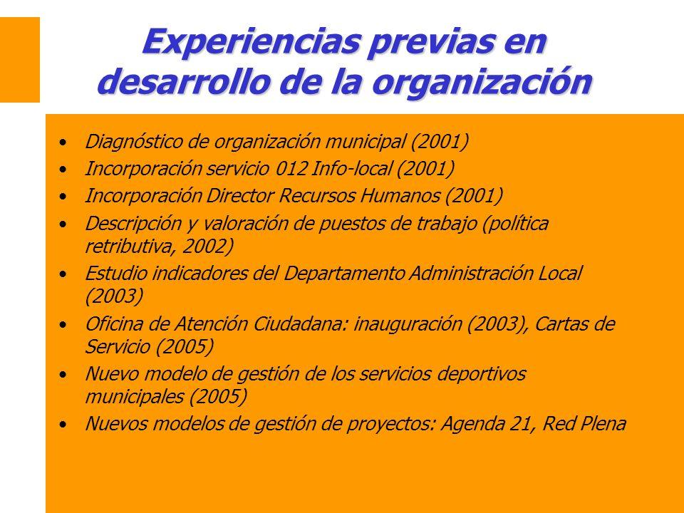 Experiencias previas en desarrollo de la organización