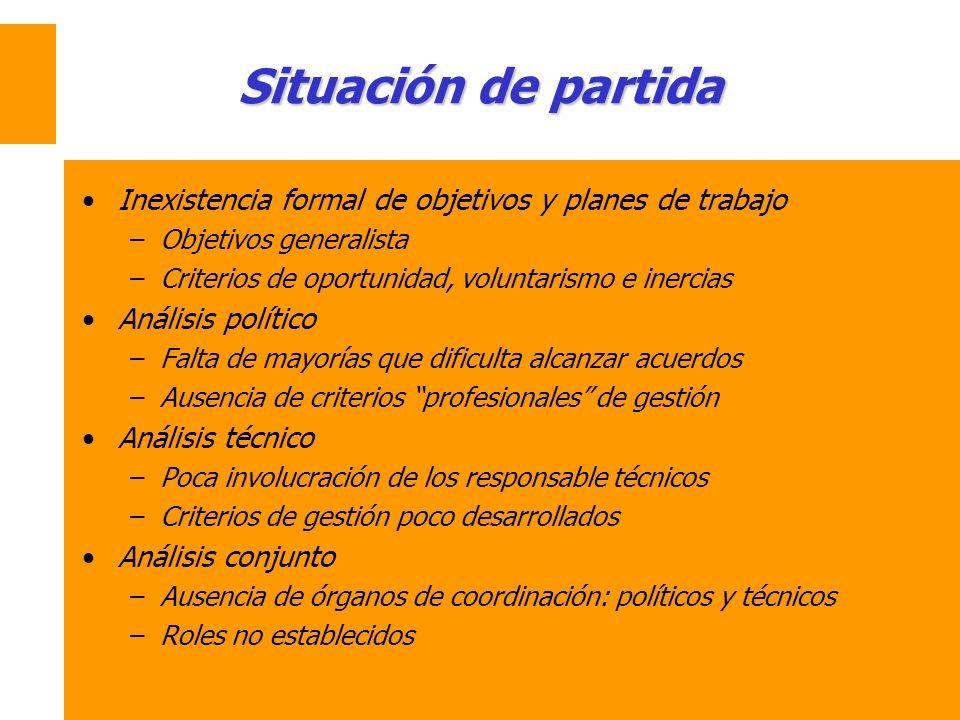 Situación de partida Inexistencia formal de objetivos y planes de trabajo. Objetivos generalista. Criterios de oportunidad, voluntarismo e inercias.