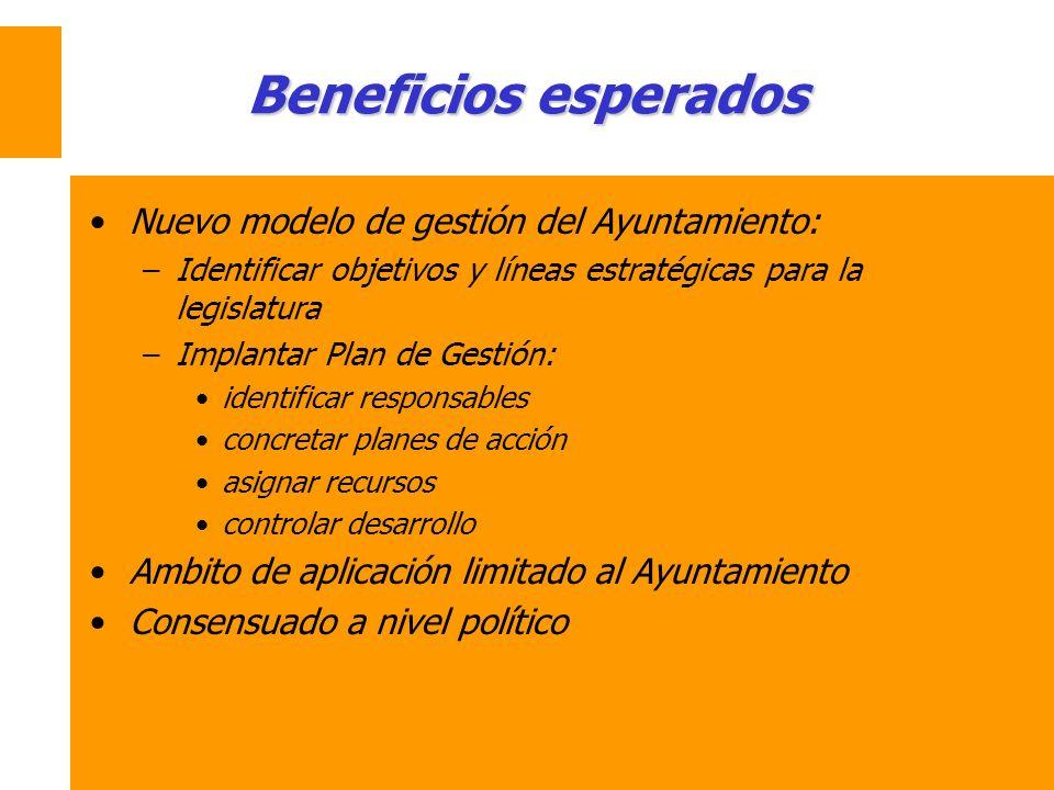 Beneficios esperados Nuevo modelo de gestión del Ayuntamiento: