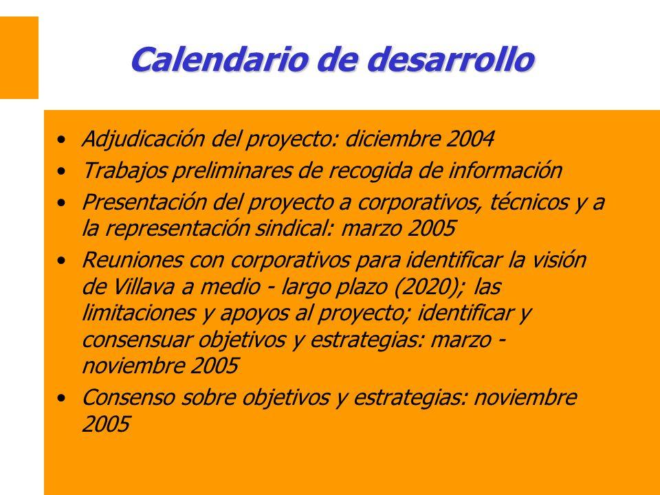 Calendario de desarrollo