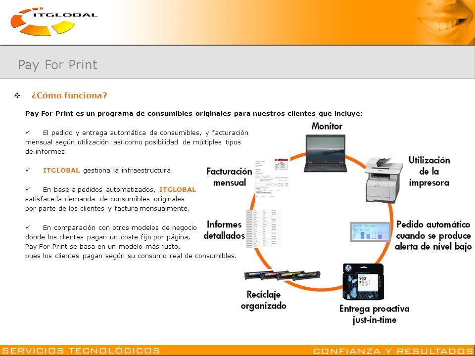 Pay For Print ¿Cómo funciona