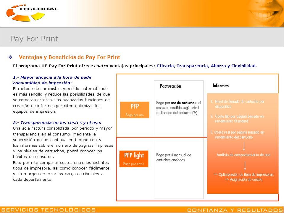 Pay For Print Ventajas y Beneficios de Pay For Print