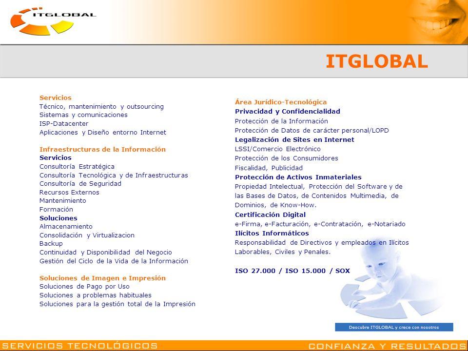 ITGLOBAL Área Jurídico-Tecnológica Privacidad y Confidencialidad